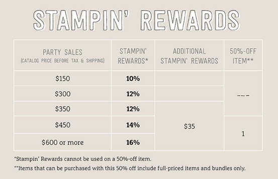 $35 worth of Stampin' Rewards from Stampin' Up! during month of June